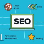 What Is SEO And Why You Need SEO In Indonesia?